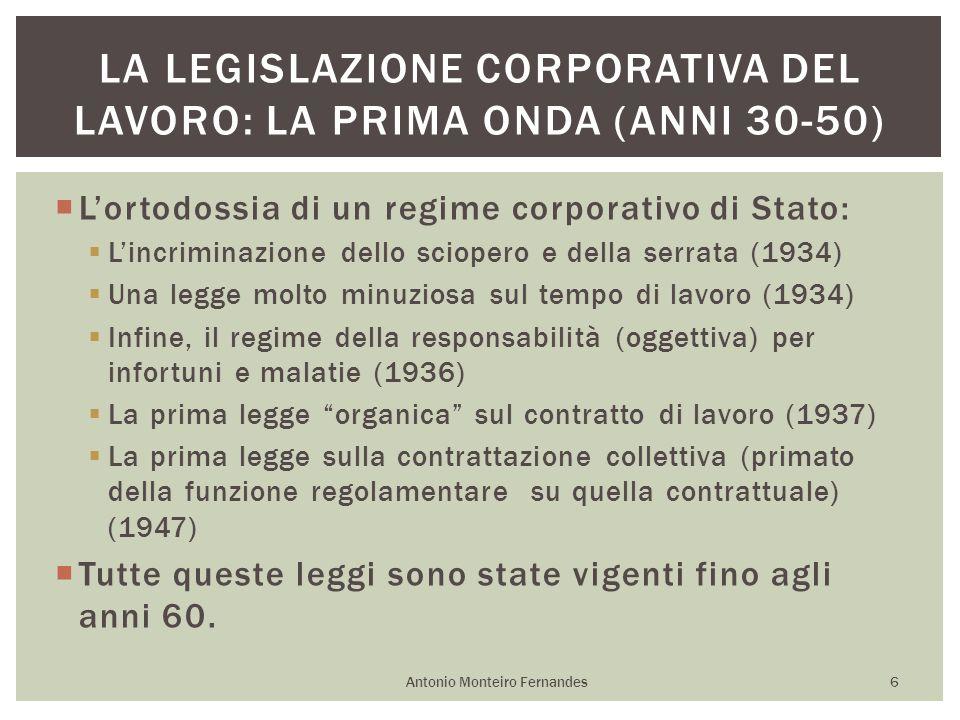 Lortodossia di un regime corporativo di Stato: Lincriminazione dello sciopero e della serrata (1934) Una legge molto minuziosa sul tempo di lavoro (19