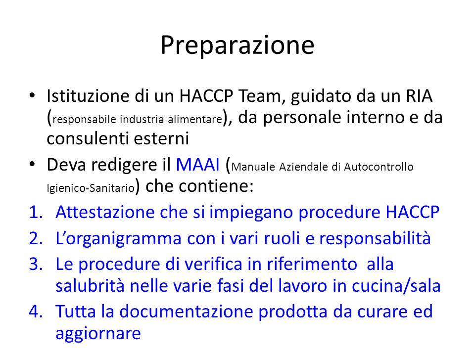 Preparazione Istituzione di un HACCP Team, guidato da un RIA ( responsabile industria alimentare ), da personale interno e da consulenti esterni Deva