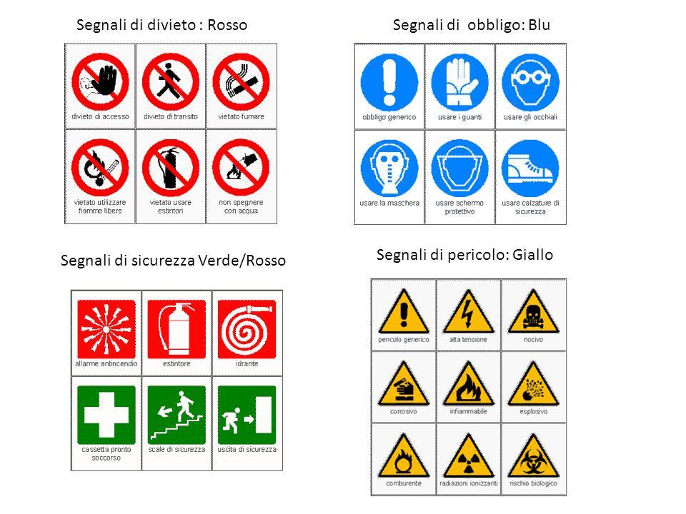 Segnali di divieto : RossoSegnali di obbligo: Blu Segnali di pericolo: Giallo Segnali di sicurezza Verde/Rosso