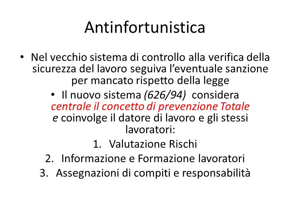 Antinfortunistica Nel vecchio sistema di controllo alla verifica della sicurezza del lavoro seguiva leventuale sanzione per mancato rispetto della leg