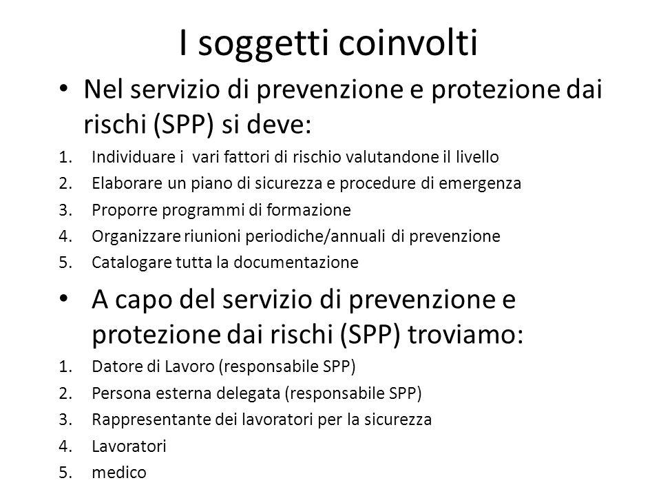 I soggetti coinvolti Nel servizio di prevenzione e protezione dai rischi (SPP) si deve: 1.Individuare i vari fattori di rischio valutandone il livello