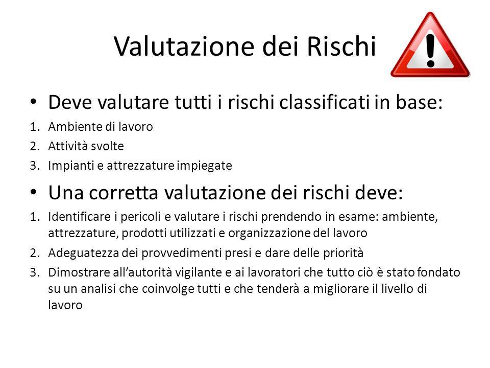 Valutazione dei Rischi Deve valutare tutti i rischi classificati in base: 1.Ambiente di lavoro 2.Attività svolte 3.Impianti e attrezzature impiegate U
