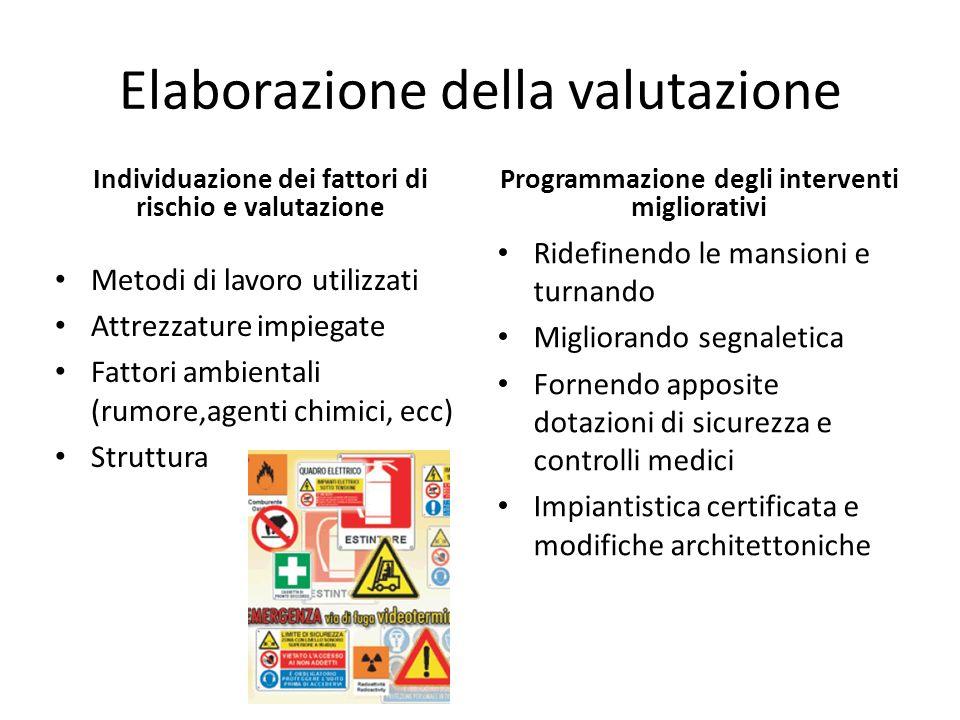 Elaborazione della valutazione Individuazione dei fattori di rischio e valutazione Metodi di lavoro utilizzati Attrezzature impiegate Fattori ambienta