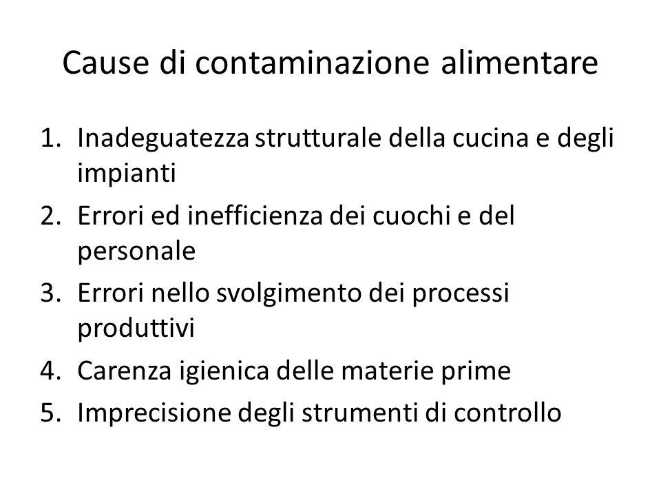 Cause di contaminazione alimentare 1.Inadeguatezza strutturale della cucina e degli impianti 2.Errori ed inefficienza dei cuochi e del personale 3.Err