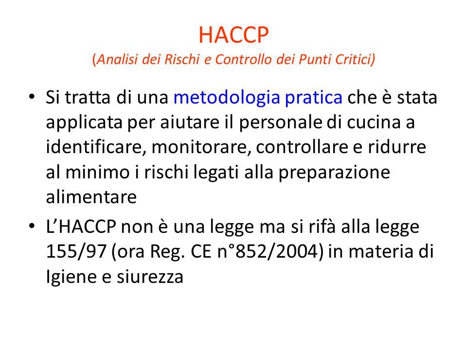 HACCP: i 7 principi di base 1.Identificare tutti i pericoli (effettuare l HA) 2.Definire i CCP e come cercare di eliminarli 3.Stabilire i limiti entro i quali un CCP è fuori controllo 4.Stabilire un sistema di monitoraggio dei CCP 5.Individuare e stabilire le azioni correttive in caso di CCP fuori controllo 6.Predisporre una documentazione (MAAI) 7.Stabilire le procedure di verifica del buon funzionamento di tutto il sistema