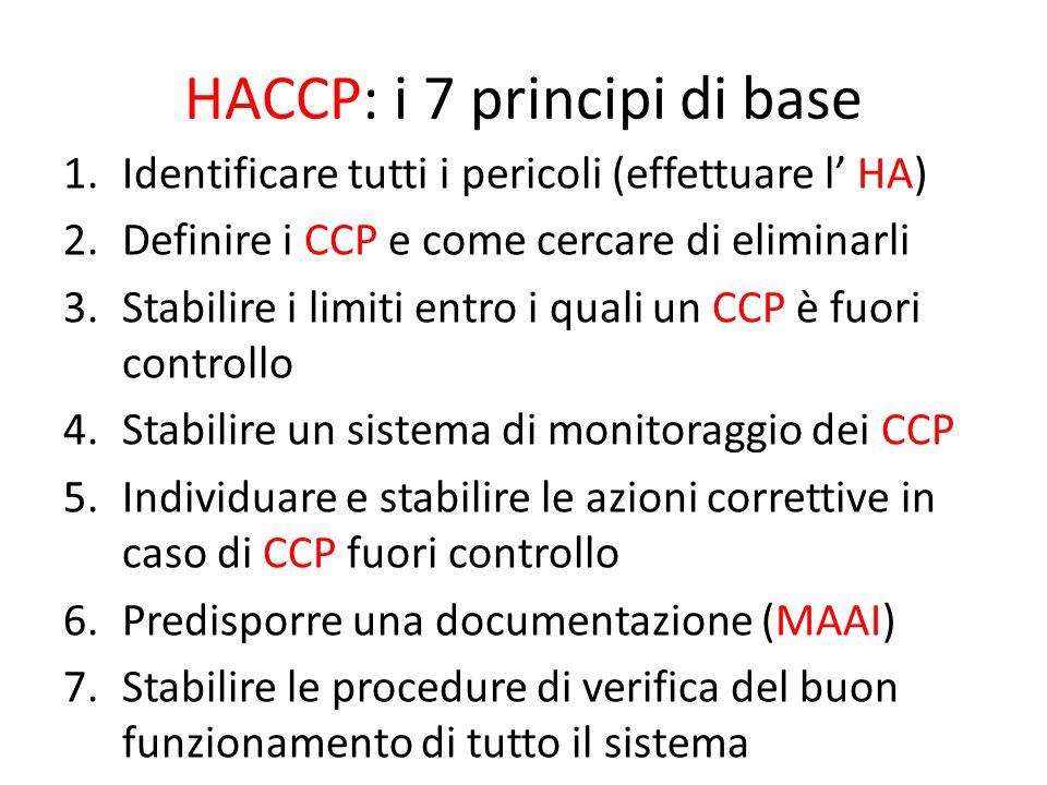 HACCP: i 7 principi di base 1.Identificare tutti i pericoli (effettuare l HA) 2.Definire i CCP e come cercare di eliminarli 3.Stabilire i limiti entro