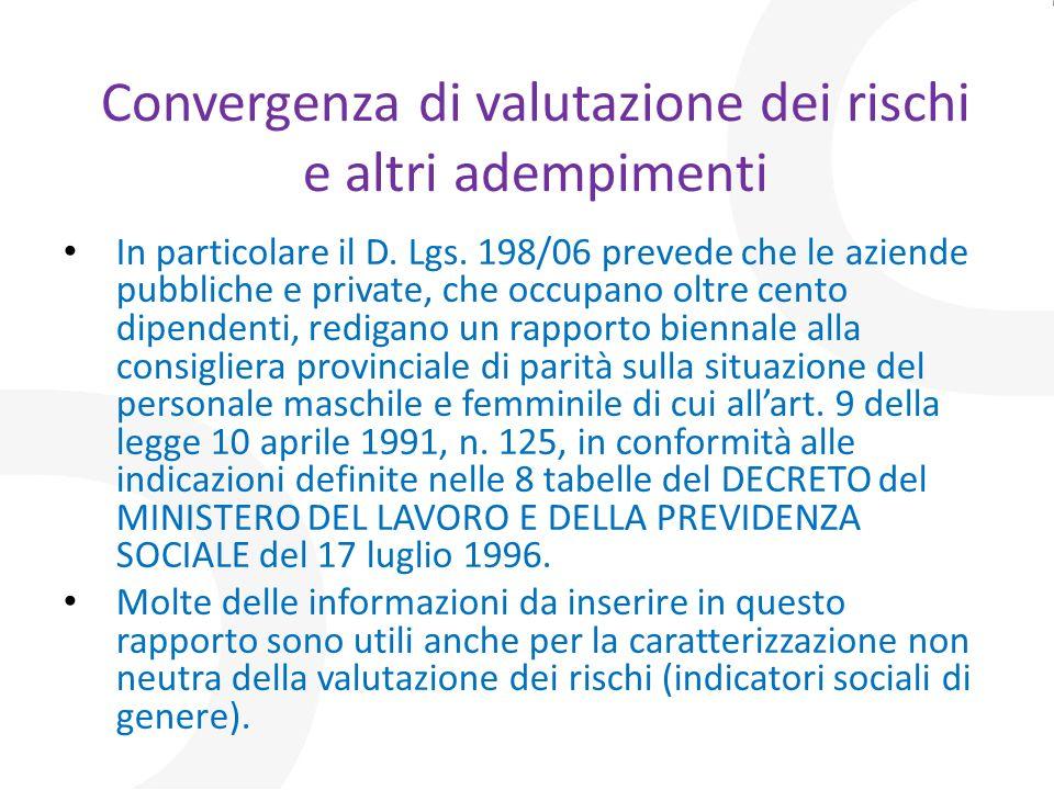 In particolare il D. Lgs. 198/06 prevede che le aziende pubbliche e private, che occupano oltre cento dipendenti, redigano un rapporto biennale alla c
