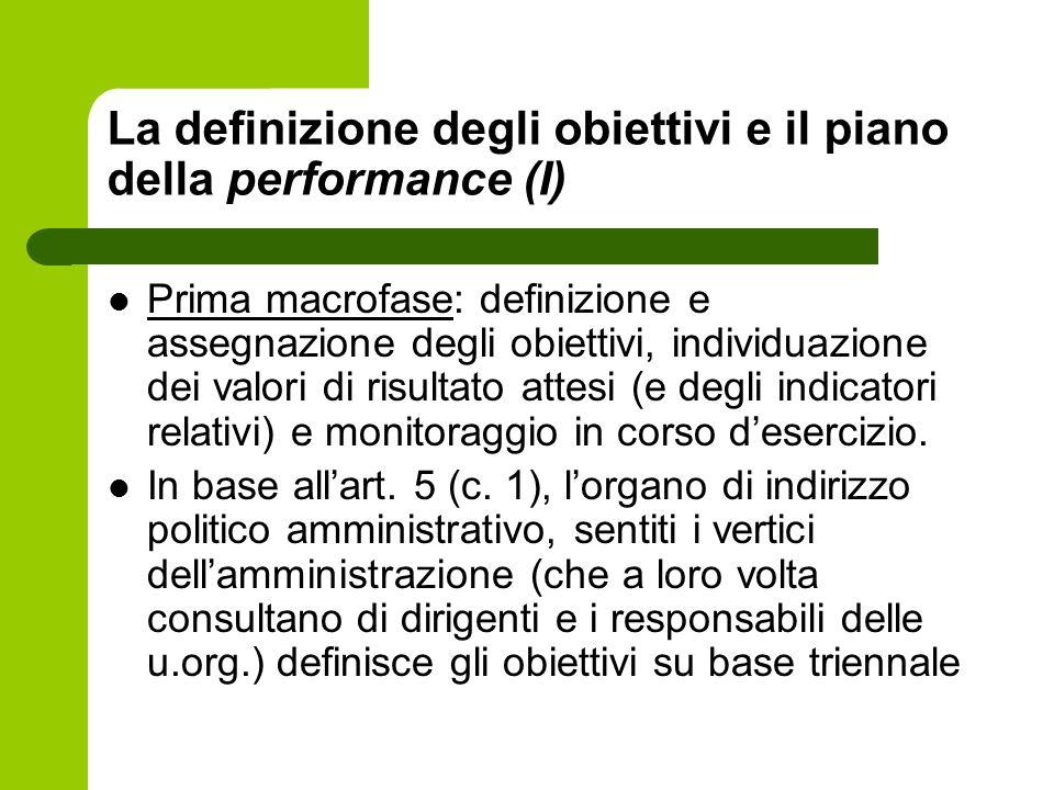La definizione degli obiettivi e il piano della performance (I) Prima macrofase: definizione e assegnazione degli obiettivi, individuazione dei valori