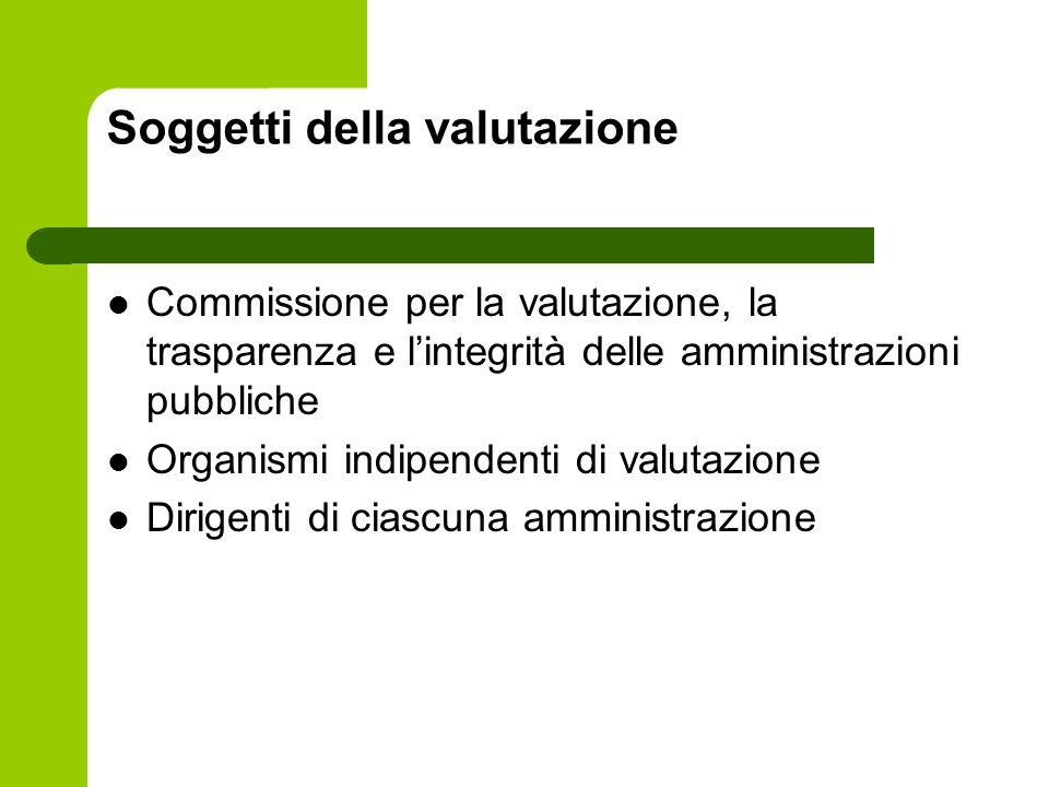 Soggetti della valutazione Commissione per la valutazione, la trasparenza e lintegrità delle amministrazioni pubbliche Organismi indipendenti di valut