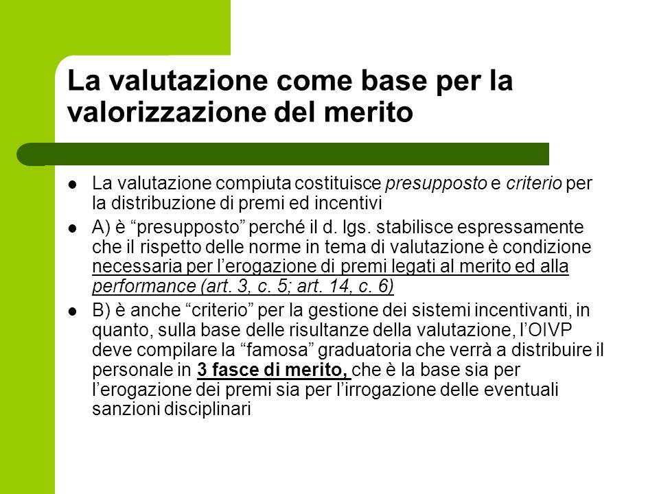 La valutazione come base per la valorizzazione del merito La valutazione compiuta costituisce presupposto e criterio per la distribuzione di premi ed