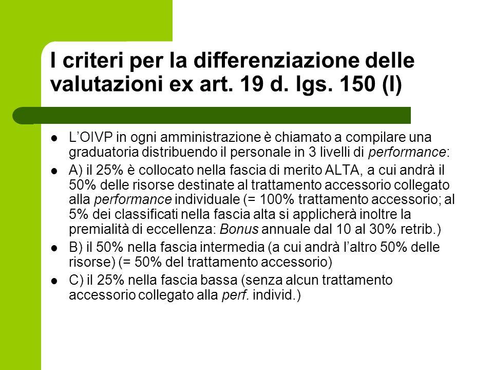 I criteri per la differenziazione delle valutazioni ex art. 19 d. lgs. 150 (I) LOIVP in ogni amministrazione è chiamato a compilare una graduatoria di