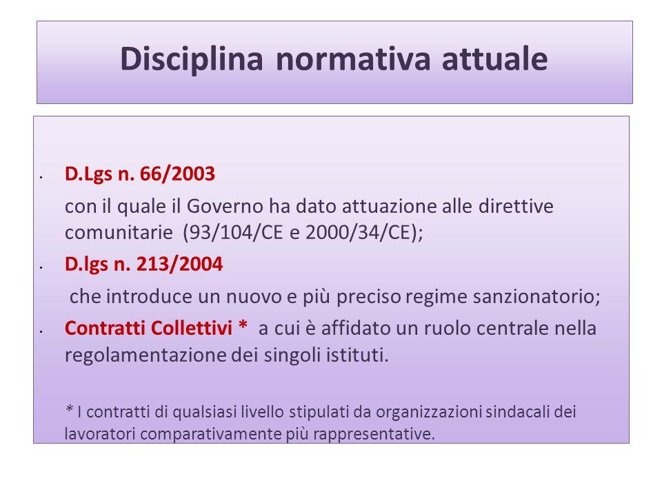 Disciplina normativa attuale D.Lgs n. 66/2003 con il quale il Governo ha dato attuazione alle direttive comunitarie (93/104/CE e 2000/34/CE); D.lgs n.