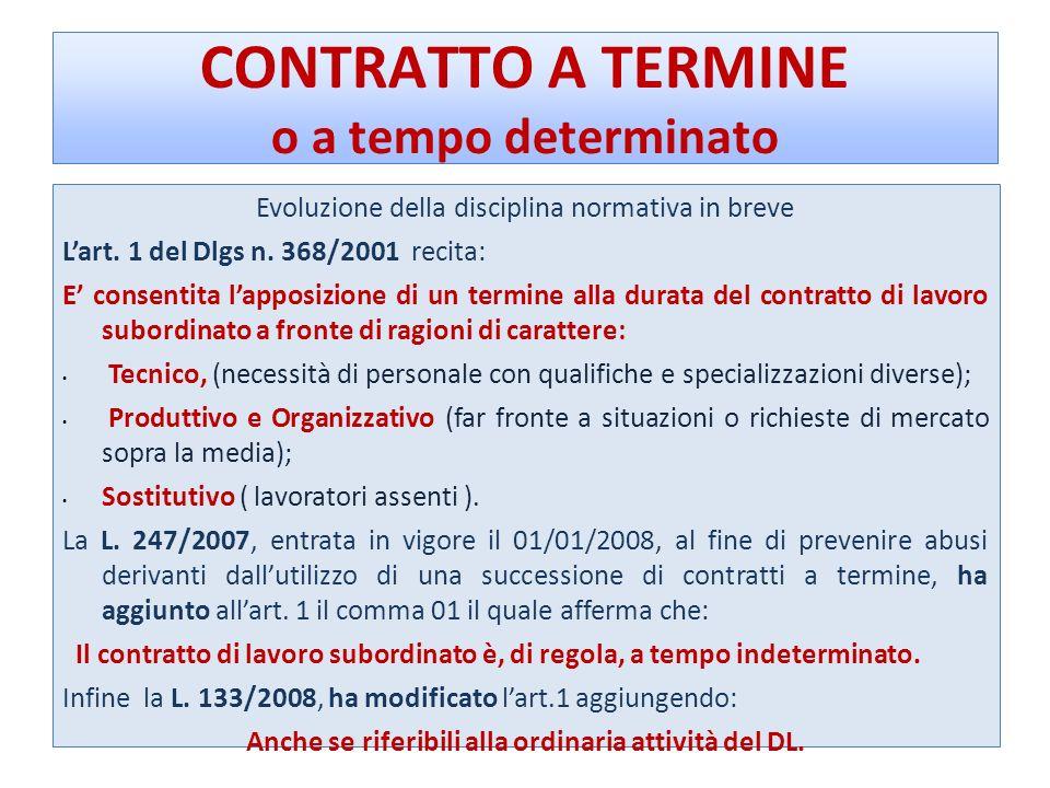 CONTRATTO A TERMINE o a tempo determinato Evoluzione della disciplina normativa in breve Lart. 1 del Dlgs n. 368/2001 recita: E consentita lapposizion