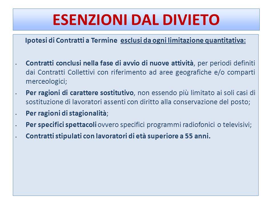 ESENZIONI DAL DIVIETO Ipotesi di Contratti a Termine esclusi da ogni limitazione quantitativa: Contratti conclusi nella fase di avvio di nuove attivit