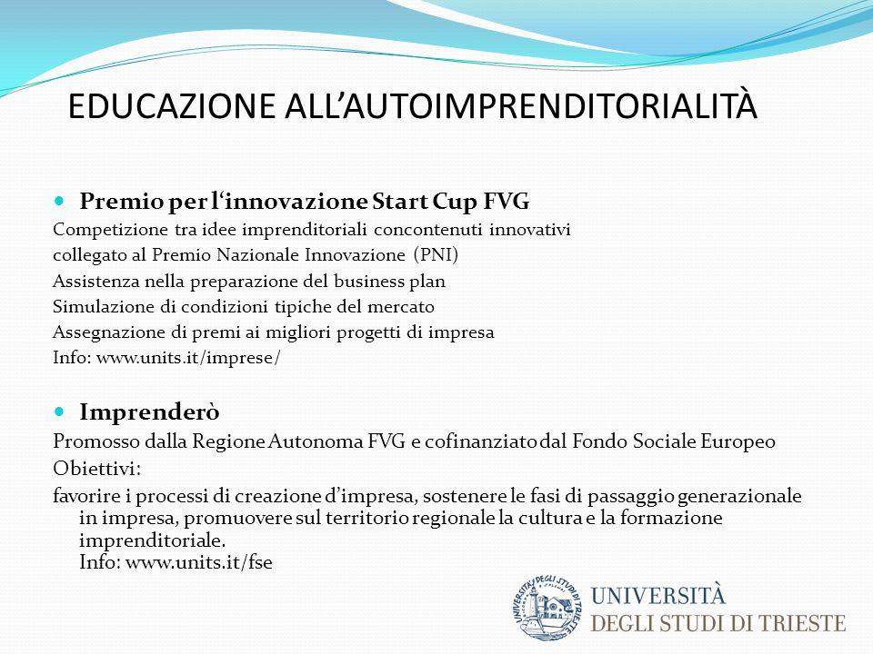 Premio per linnovazione Start Cup FVG Competizione tra idee imprenditoriali concontenuti innovativi collegato al Premio Nazionale Innovazione (PNI) As