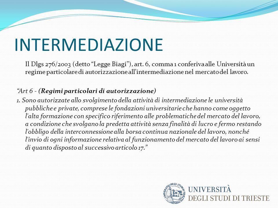 INTERMEDIAZIONE Il Dlgs 276/2003 (detto Legge Biagi), art. 6, comma 1 conferiva alle Università un regime particolare di autorizzazione allintermediaz