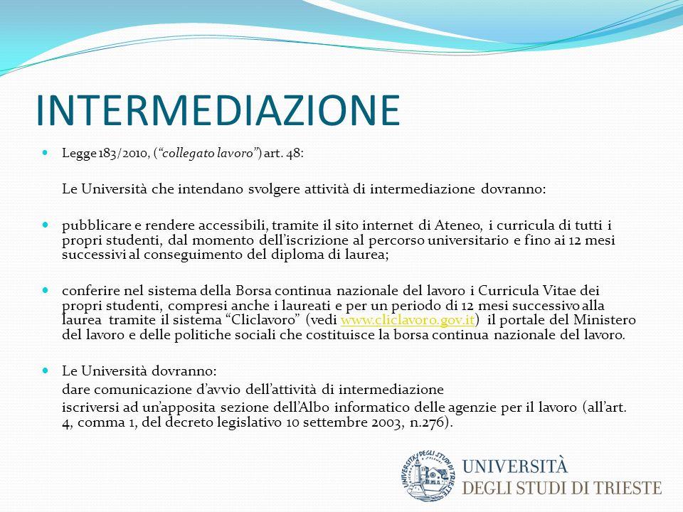 INTERMEDIAZIONE Legge 183/2010, (collegato lavoro) art. 48: Le Università che intendano svolgere attività di intermediazione dovranno: pubblicare e re