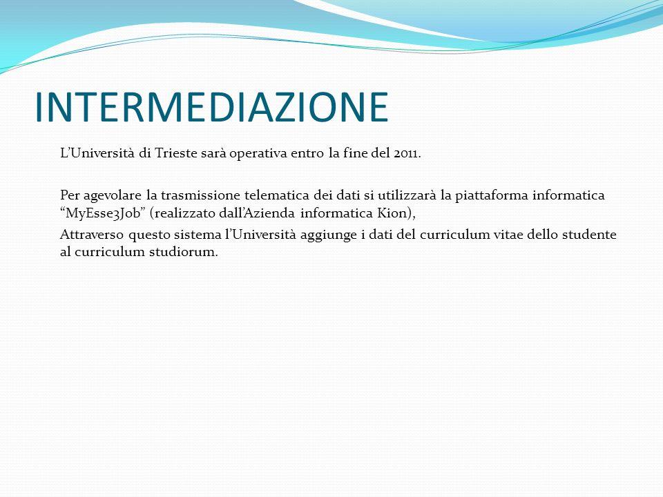 INTERMEDIAZIONE LUniversità di Trieste sarà operativa entro la fine del 2011. Per agevolare la trasmissione telematica dei dati si utilizzarà la piatt