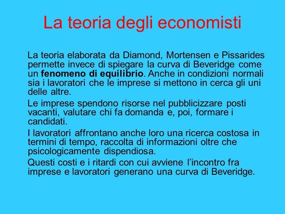 La teoria degli economisti La teoria elaborata da Diamond, Mortensen e Pissarides permette invece di spiegare la curva di Beveridge come un fenomeno d