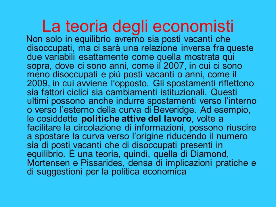 La teoria degli economisti Non solo in equilibrio avremo sia posti vacanti che disoccupati, ma ci sarà una relazione inversa fra queste due variabili