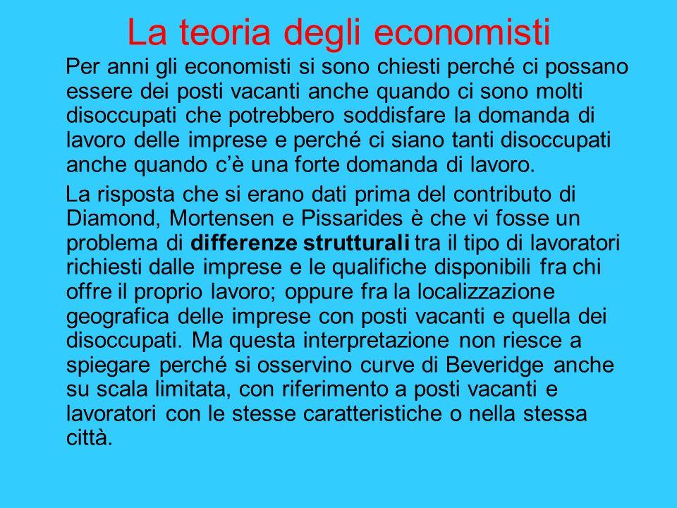 La teoria degli economisti Per anni gli economisti si sono chiesti perché ci possano essere dei posti vacanti anche quando ci sono molti disoccupati c