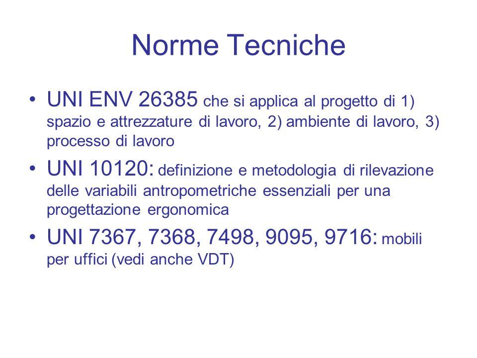 Norme Tecniche UNI ENV 26385 che si applica al progetto di 1) spazio e attrezzature di lavoro, 2) ambiente di lavoro, 3) processo di lavoro UNI 10120:
