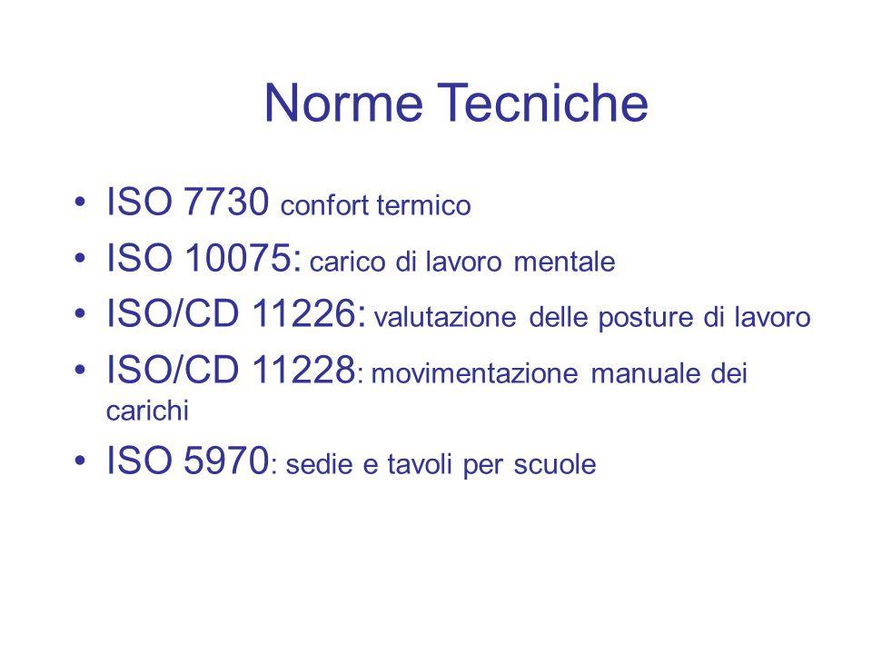 Norme Tecniche ISO 7730 confort termico ISO 10075: carico di lavoro mentale ISO/CD 11226: valutazione delle posture di lavoro ISO/CD 11228 : movimenta
