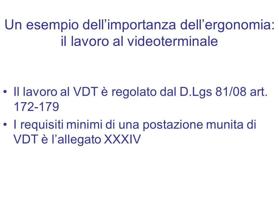 Un esempio dellimportanza dellergonomia: il lavoro al videoterminale Il lavoro al VDT è regolato dal D.Lgs 81/08 art. 172-179 I requisiti minimi di un