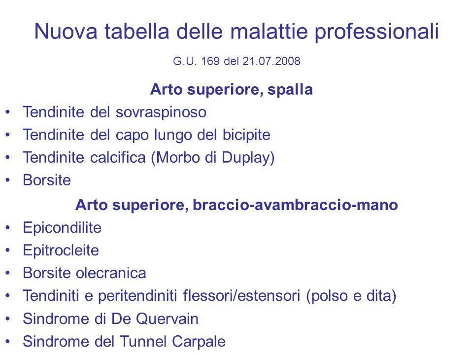 Nuova tabella delle malattie professionali G.U.
