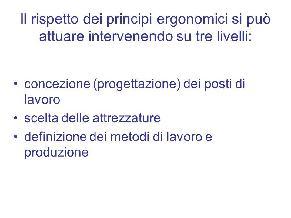Il rispetto dei principi ergonomici si può attuare intervenendo su tre livelli: concezione (progettazione) dei posti di lavoro scelta delle attrezzatu
