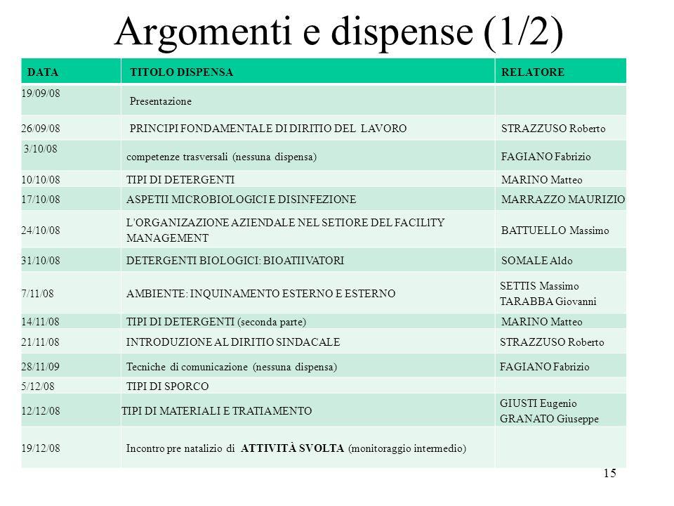Argomenti e dispense (1/2) DATATITOLO DISPENSARELATORE 19/09/08 Presentazione 26/09/08PRINCIPI FONDAMENTALE DI DIRITIO DEL LAVOROSTRAZZUSO Roberto 3/1