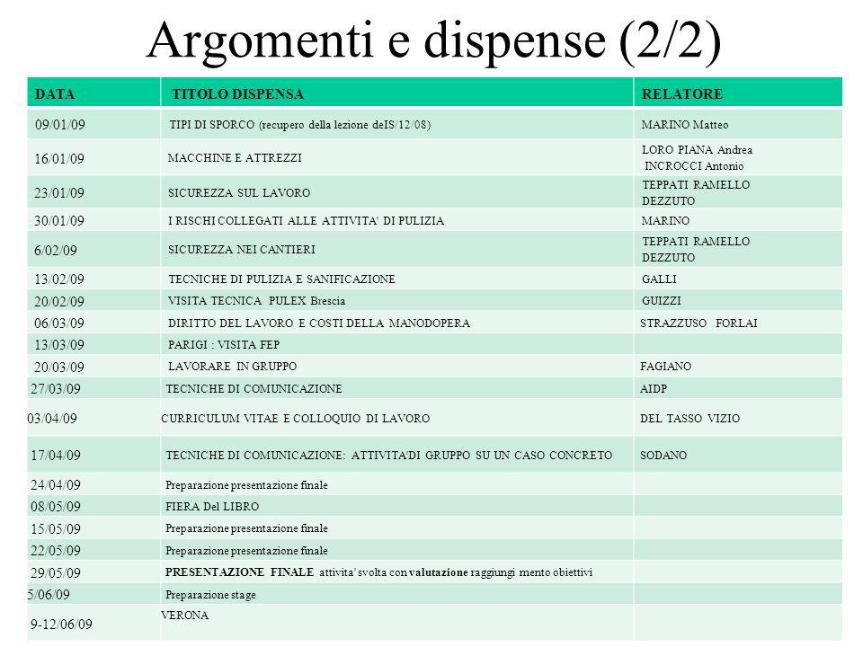 Argomenti e dispense (2/2) 16 DATATITOLO DISPENSARELATORE 09/01/09 TIPI DI SPORCO (recupero della lezione deIS/12/08)MARINO Matteo 16/01/09 MACCHINE E