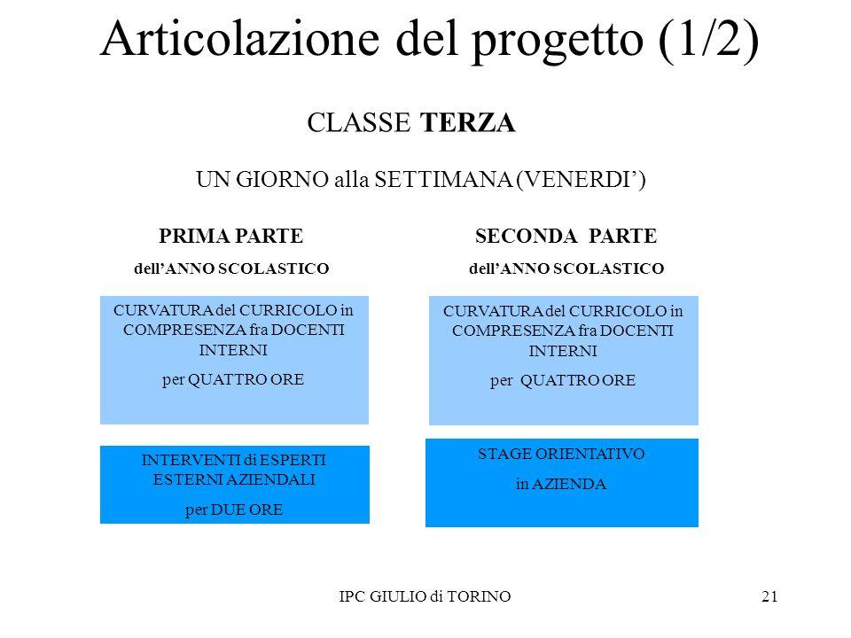 21 CLASSE TERZA PRIMA PARTE dellANNO SCOLASTICO SECONDA PARTE dellANNO SCOLASTICO CURVATURA del CURRICOLO in COMPRESENZA fra DOCENTI INTERNI per QUATT