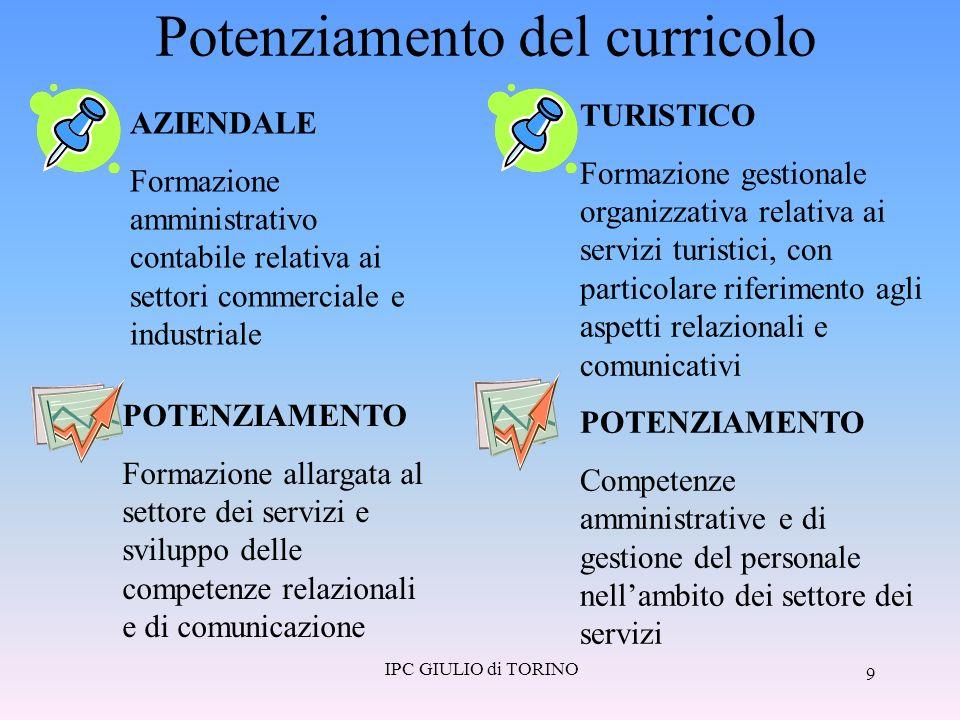 IPC GIULIO di TORINO 9 TURISTICO Formazione gestionale organizzativa relativa ai servizi turistici, con particolare riferimento agli aspetti relaziona