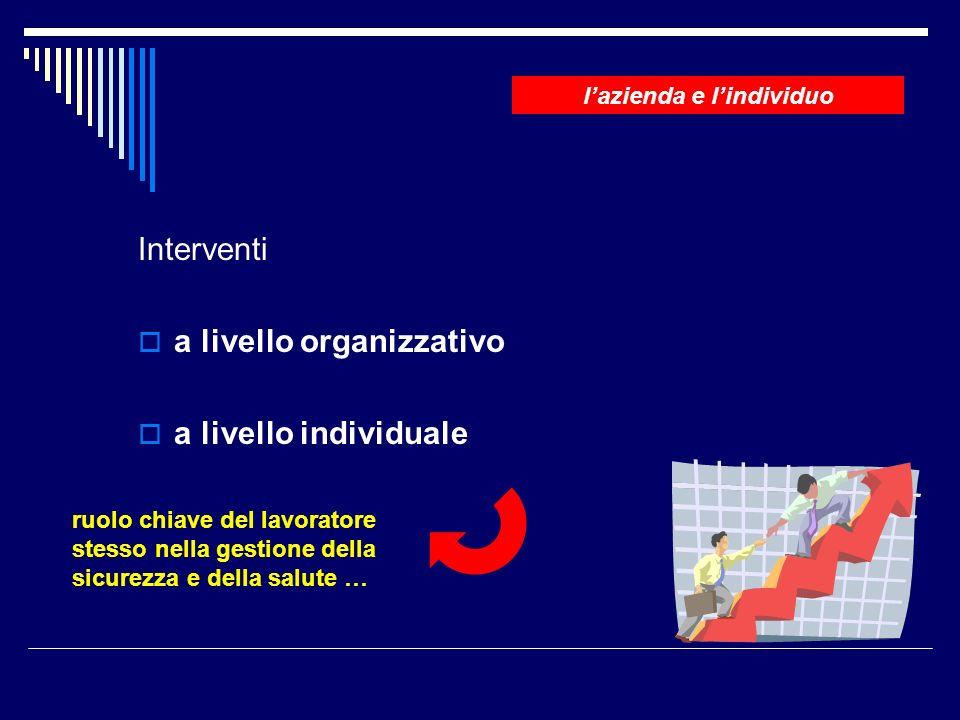 Interventi a livello organizzativo a livello individuale lazienda e lindividuo ruolo chiave del lavoratore stesso nella gestione della sicurezza e della salute …