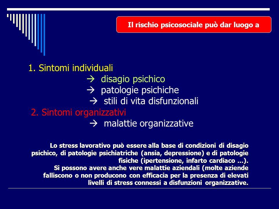 1. Sintomi individuali disagio psichico patologie psichiche stili di vita disfunzionali 2.