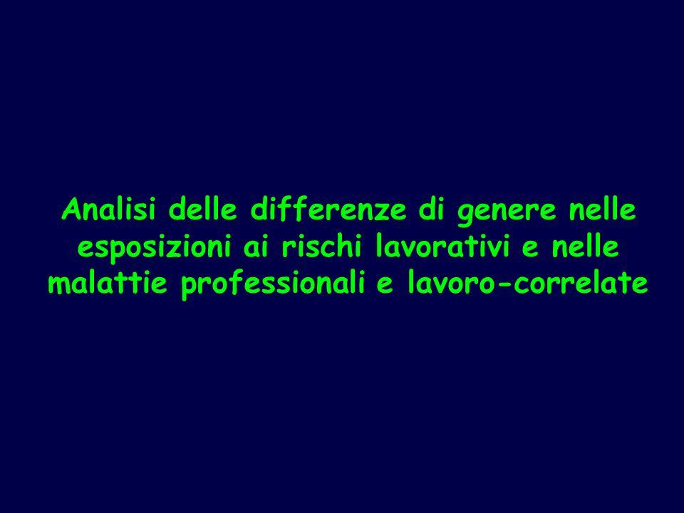 Analisi delle differenze di genere nelle esposizioni ai rischi lavorativi e nelle malattie professionali e lavoro-correlate