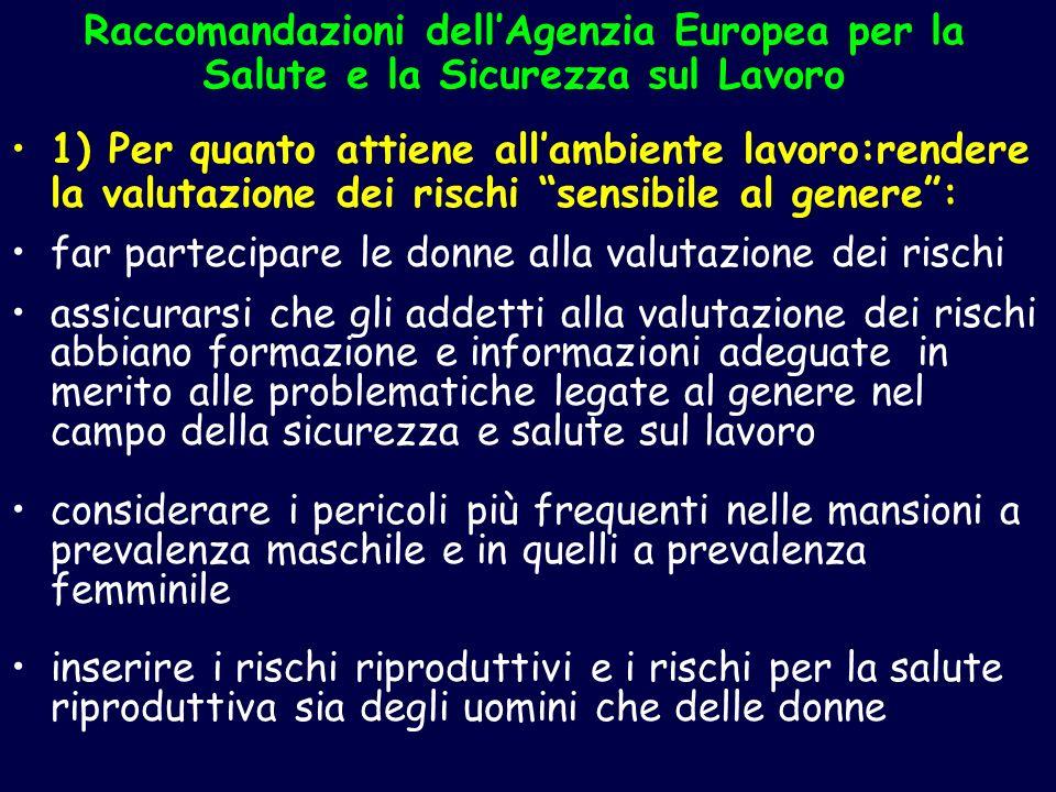Raccomandazioni dellAgenzia Europea per la Salute e la Sicurezza sul Lavoro 1) Per quanto attiene allambiente lavoro:rendere la valutazione dei rischi