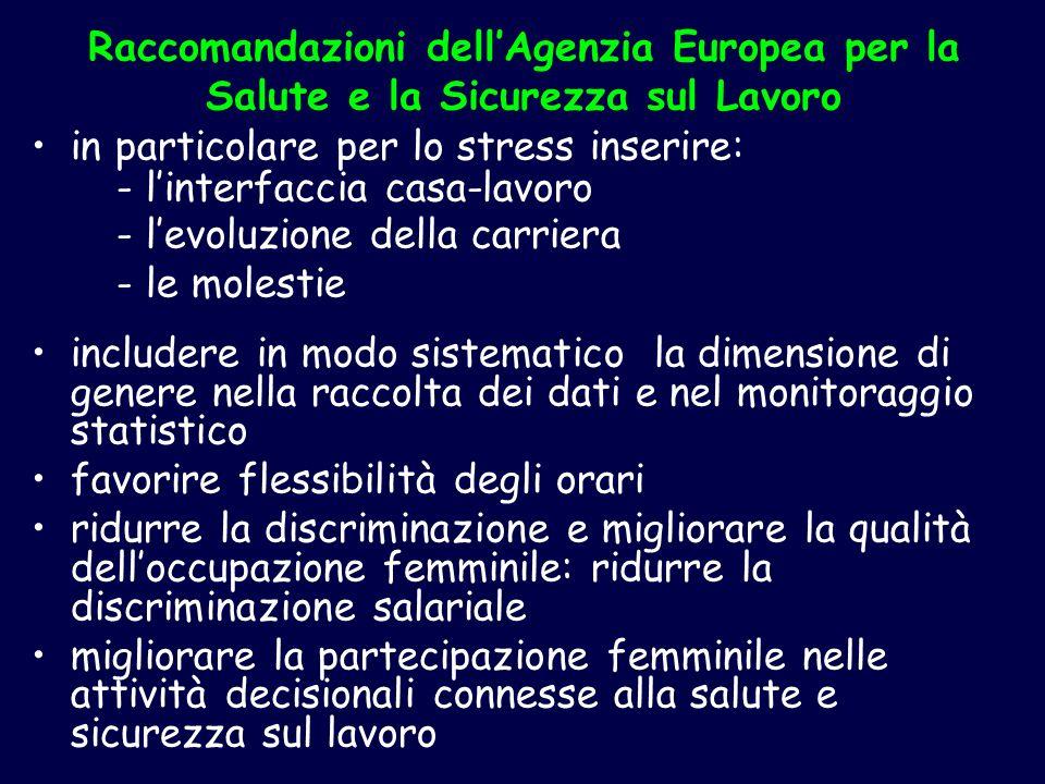 Raccomandazioni dellAgenzia Europea per la Salute e la Sicurezza sul Lavoro in particolare per lo stress inserire: - linterfaccia casa-lavoro - levolu