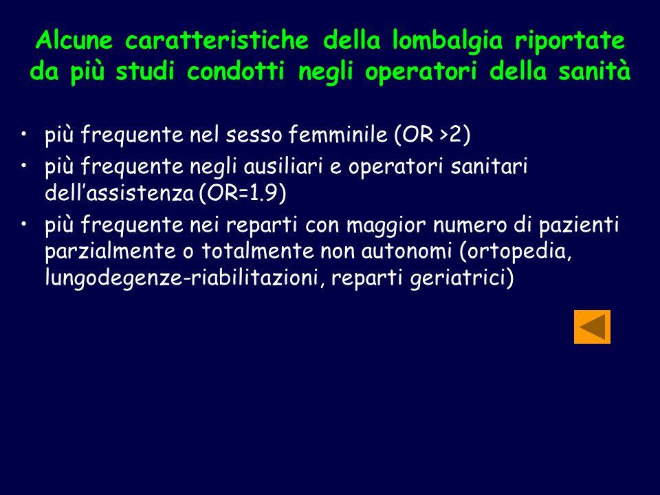 Alcune caratteristiche della lombalgia riportate da più studi condotti negli operatori della sanità più frequente nel sesso femminile (OR >2) più freq