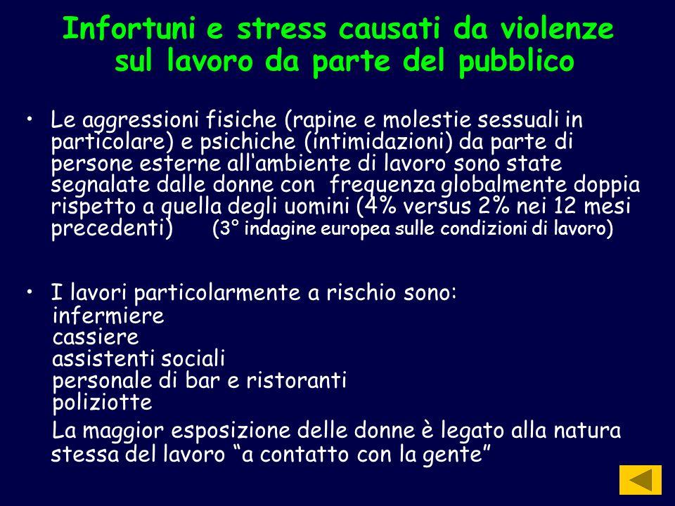 Infortuni e stress causati da violenze sul lavoro da parte del pubblico Le aggressioni fisiche (rapine e molestie sessuali in particolare) e psichiche