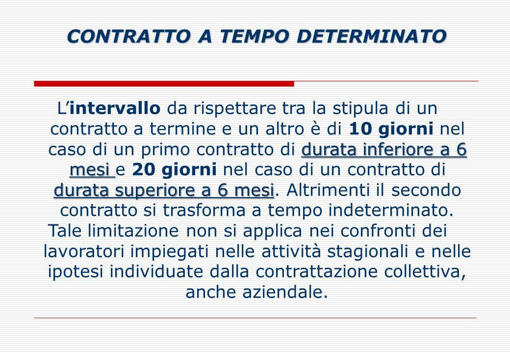 durata inferiore a 6 mesi durata superiore a 6 mesi Lintervallo da rispettare tra la stipula di un contratto a termine e un altro è di 10 giorni nel caso di un primo contratto di durata inferiore a 6 mesi e 20 giorni nel caso di un contratto di durata superiore a 6 mesi.