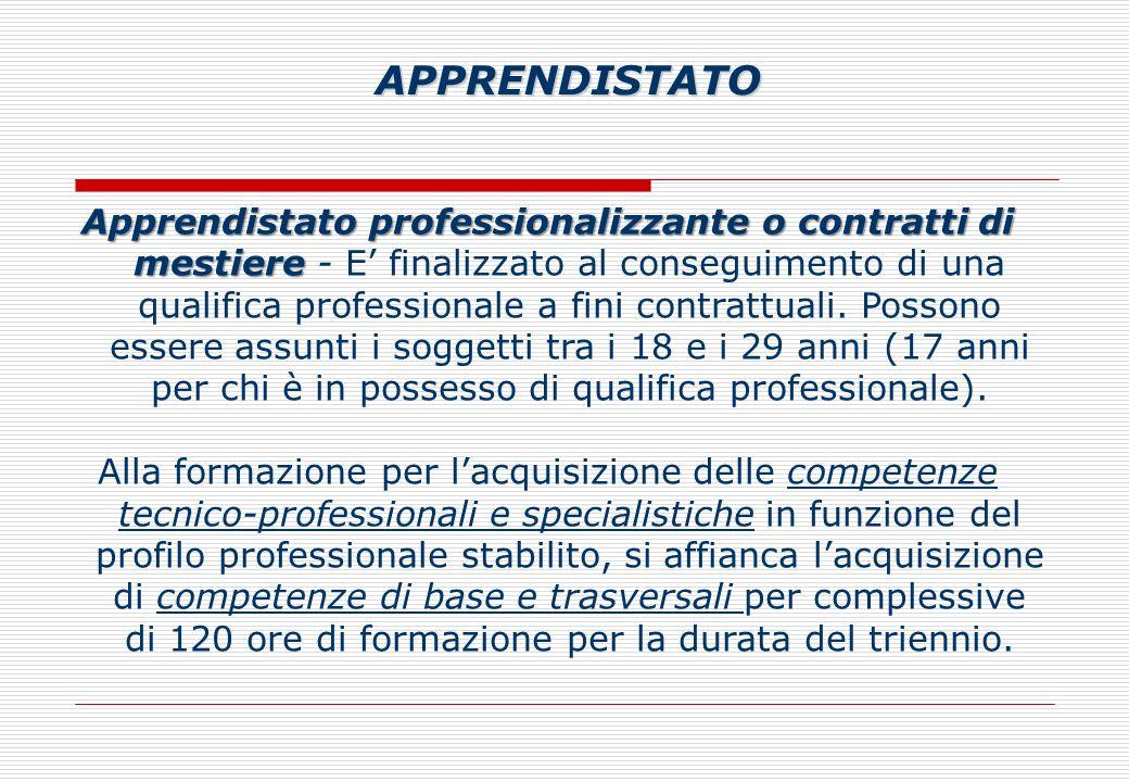 Apprendistato professionalizzante o contratti di mestiere Apprendistato professionalizzante o contratti di mestiere - E finalizzato al conseguimento di una qualifica professionale a fini contrattuali.