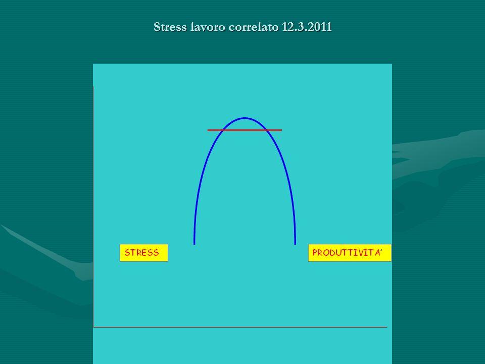 Stress lavoro correlato 12.3.2011