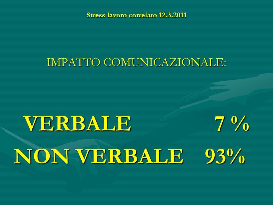 Stress lavoro correlato 12.3.2011 IMPATTO COMUNICAZIONALE: VERBALE7 % NON VERBALE93%