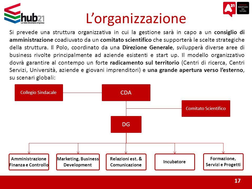 Lorganizzazione 17 Si prevede una struttura organizzativa in cui la gestione sarà in capo a un consiglio di amministrazione coadiuvato da un comitato scientifico che supporterà le scelte strategiche della struttura.