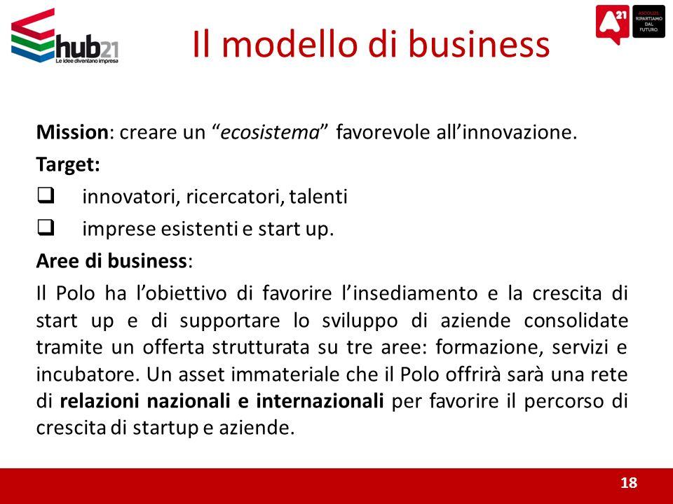Il modello di business Mission: creare un ecosistema favorevole allinnovazione.