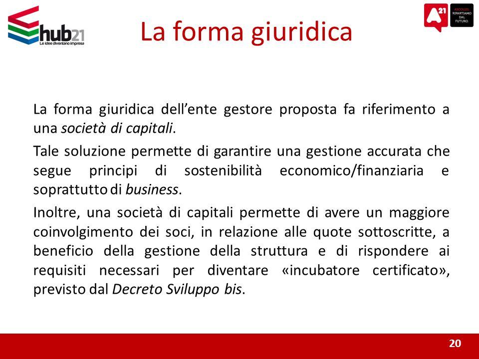 La forma giuridica 20 La forma giuridica dellente gestore proposta fa riferimento a una società di capitali.