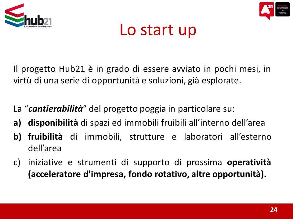 Il progetto Hub21 è in grado di essere avviato in pochi mesi, in virtù di una serie di opportunità e soluzioni, già esplorate.