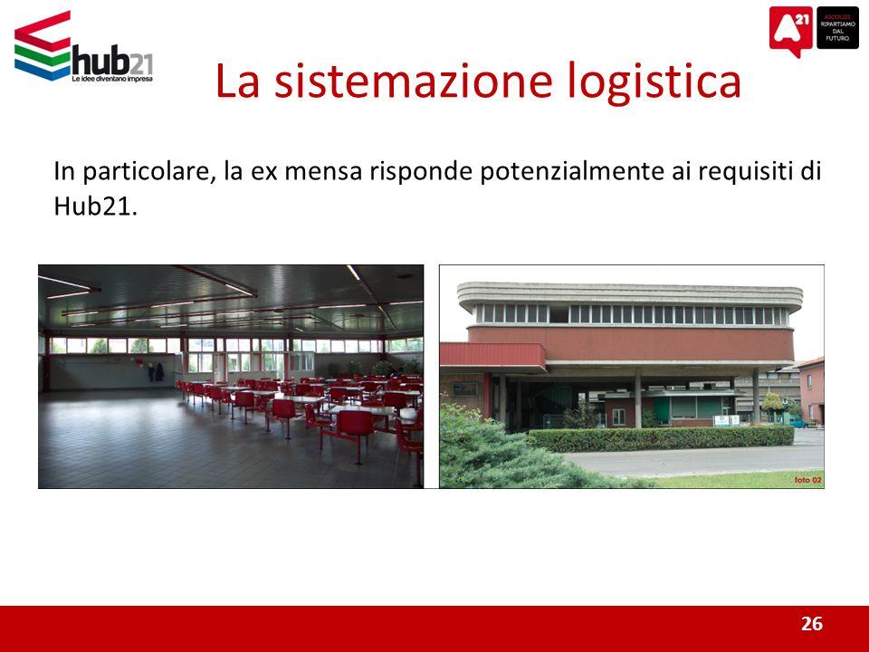 La sistemazione logistica 26 In particolare, la ex mensa risponde potenzialmente ai requisiti di Hub21.